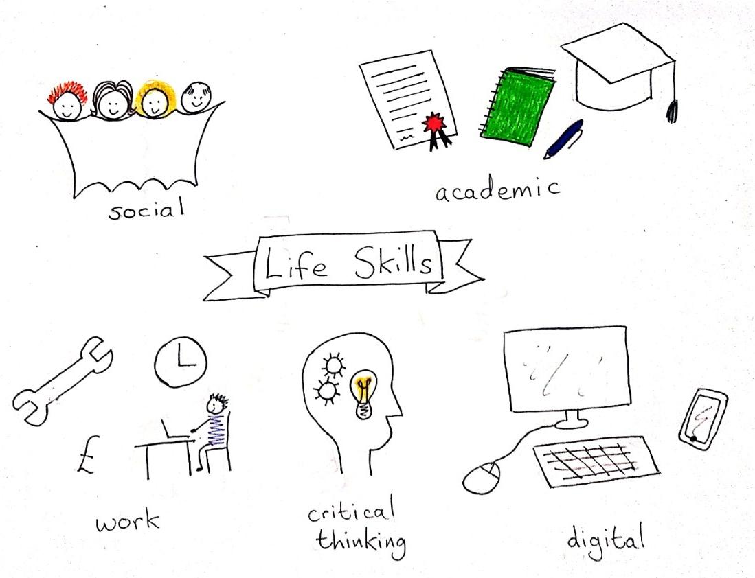 Life Skills_1